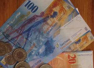 Kartelegen für deinen finanziellen Wohlstand